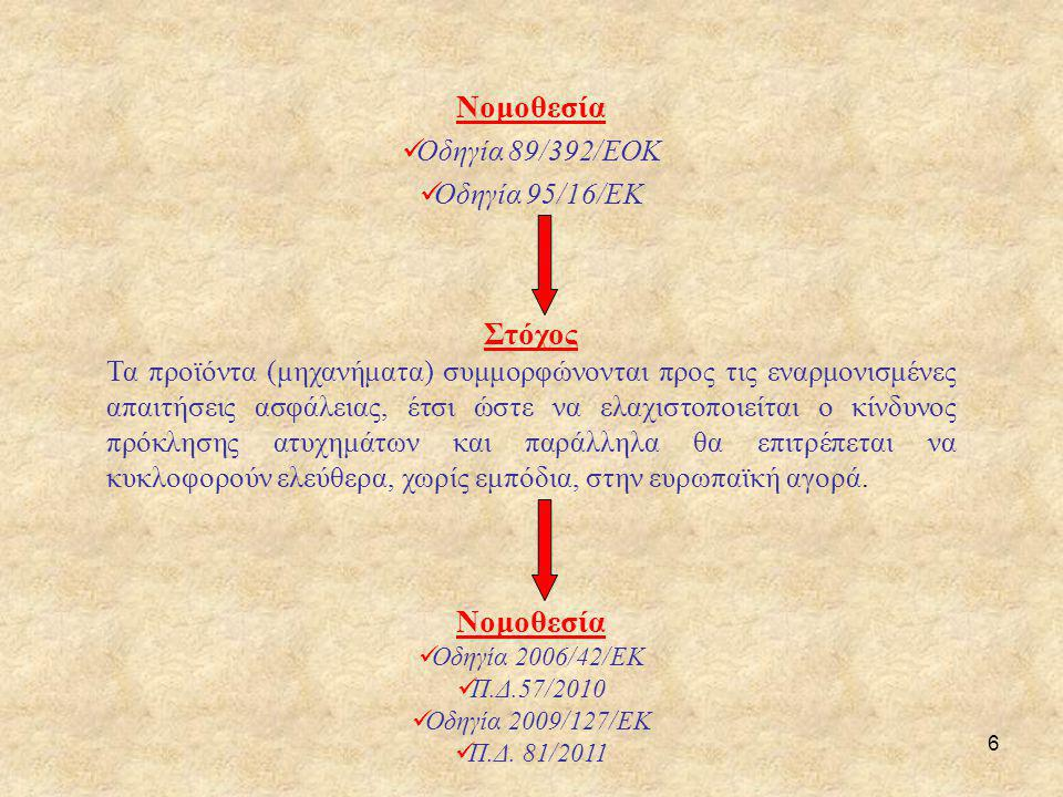 Νομοθεσία Στόχος Νομοθεσία