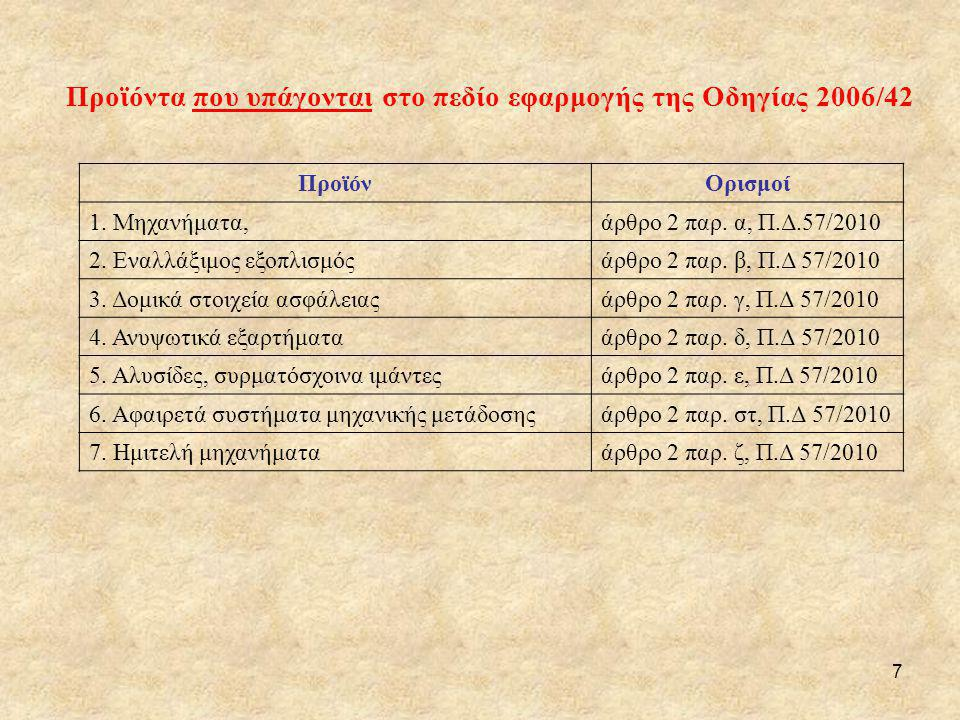 Προϊόντα που υπάγονται στο πεδίο εφαρμογής της Οδηγίας 2006/42