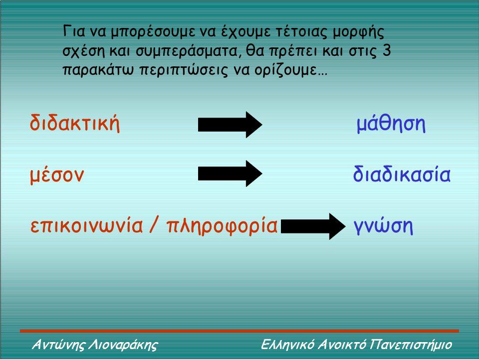 επικοινωνία / πληροφορία γνώση