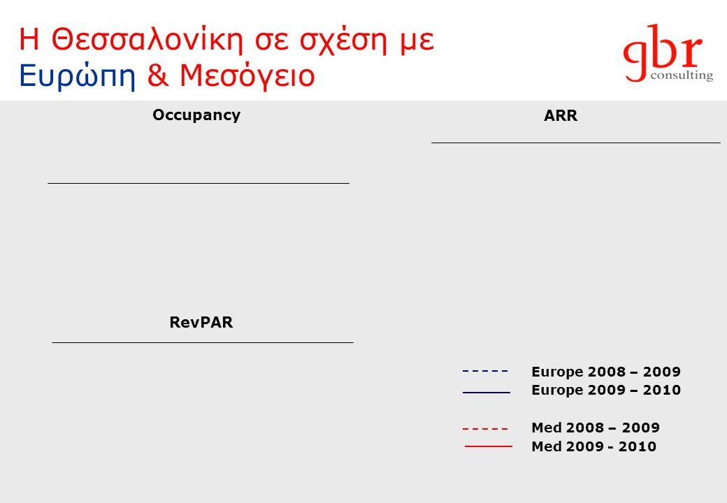 Η Θεσσαλονίκη σε σχέση με Ευρώπη & Μεσόγειο