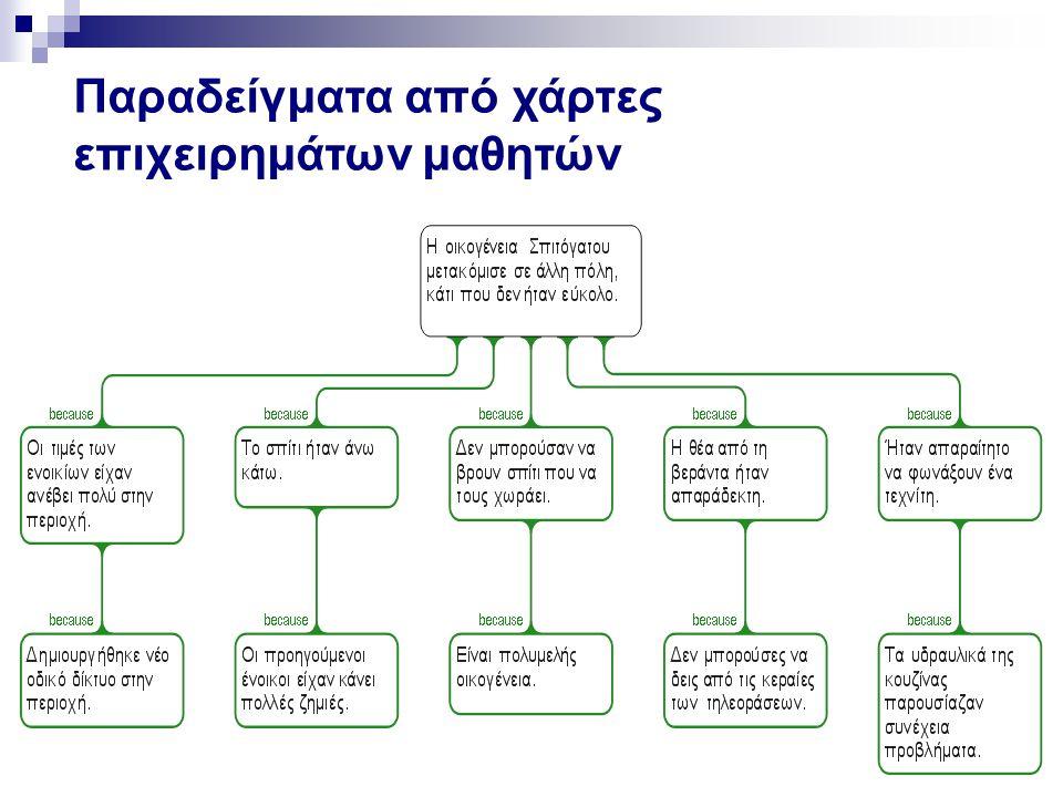 Παραδείγματα από χάρτες επιχειρημάτων μαθητών