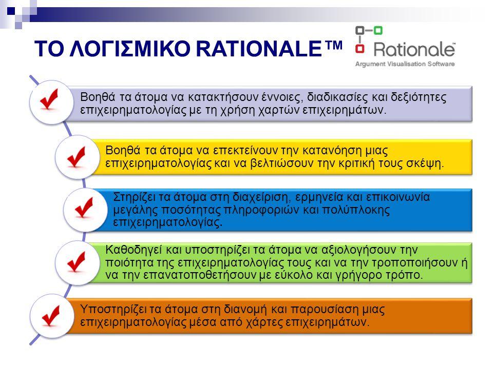 ΤΟ ΛΟΓΙΣΜΙΚΟ RATIONALE™