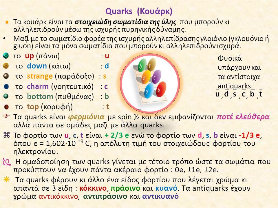 Quarks (Κουάρκ) το up (πάνω) : u το down (κάτω) : d