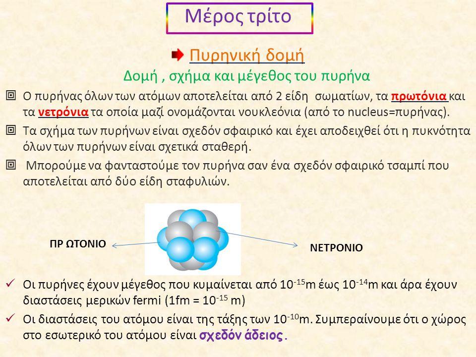 Πυρηνική δομή Δομή , σχήμα και μέγεθος του πυρήνα