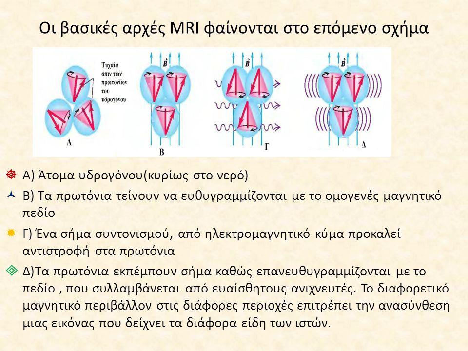Οι βασικές αρχές MRI φαίνονται στο επόμενο σχήμα