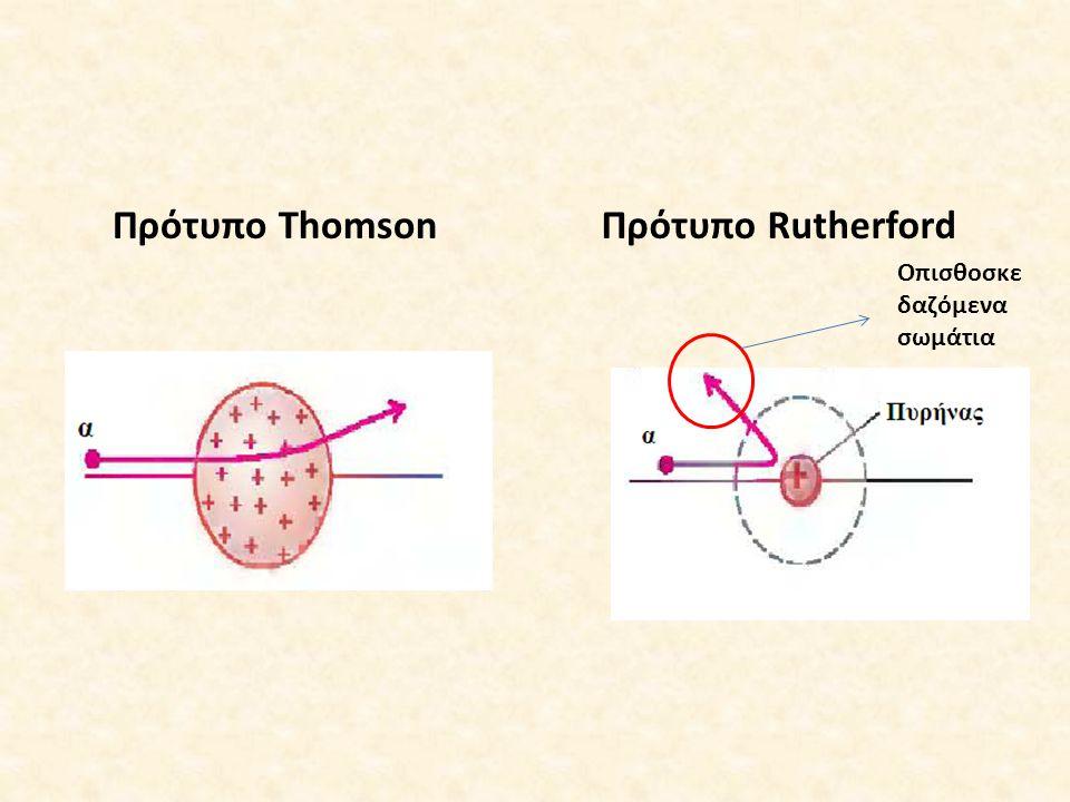 Πρότυπο Thomson Πρότυπο Rutherford Οπισθοσκεδαζόμενα σωμάτια