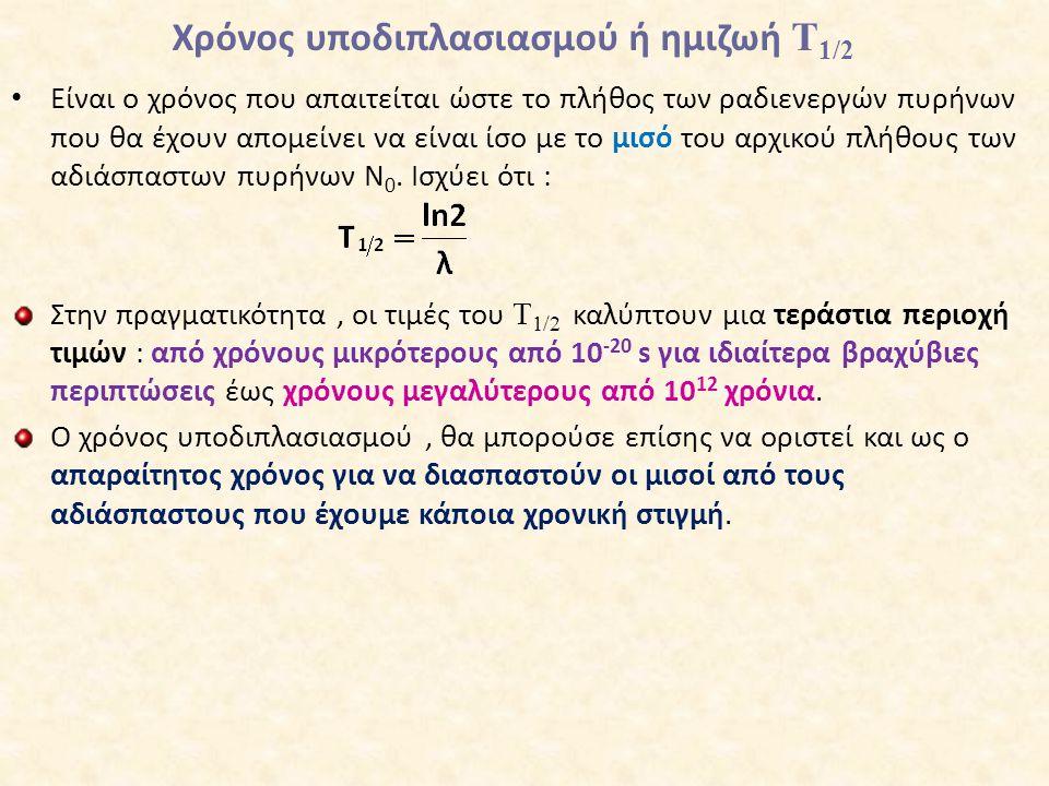 Χρόνος υποδιπλασιασμού ή ημιζωή Τ1/2