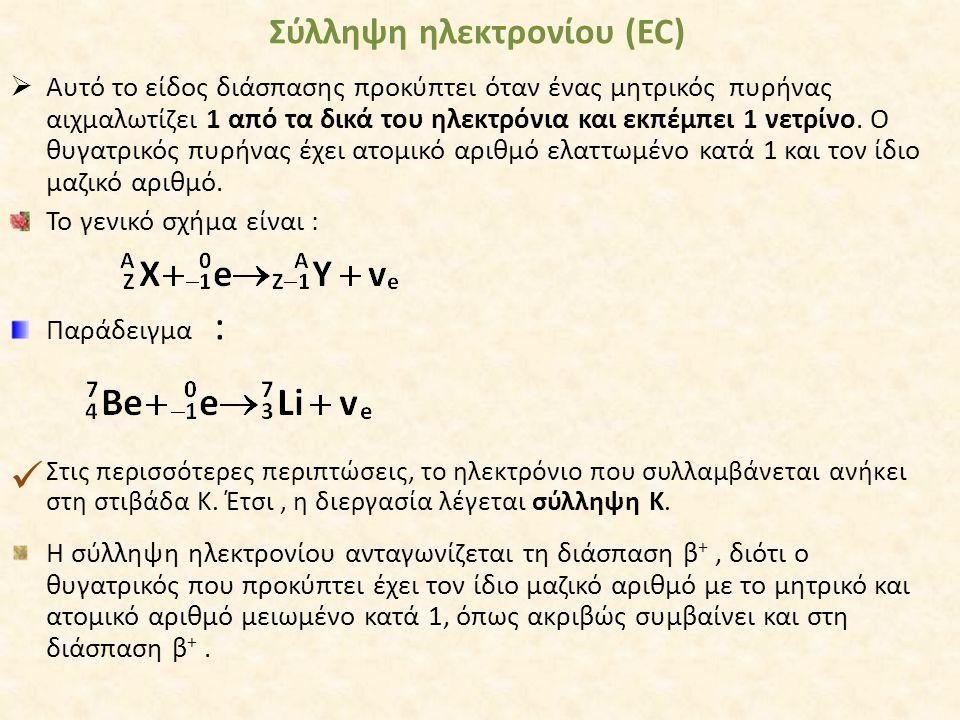 Σύλληψη ηλεκτρονίου (EC)
