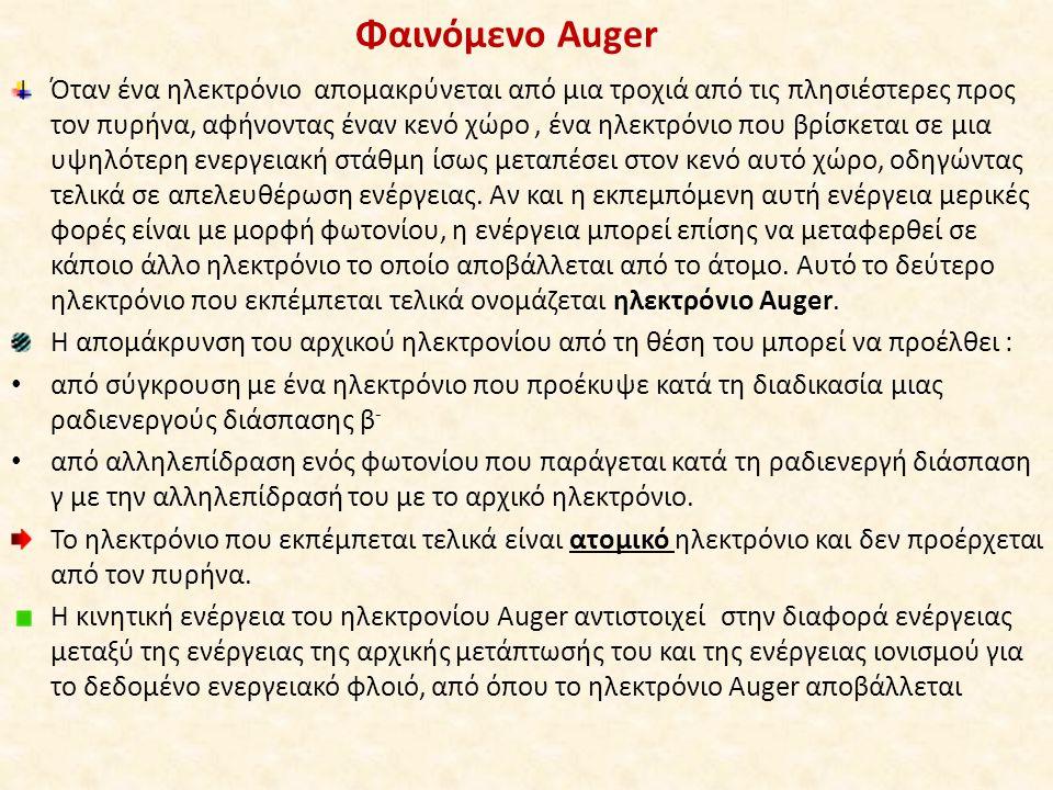 Φαινόμενο Auger
