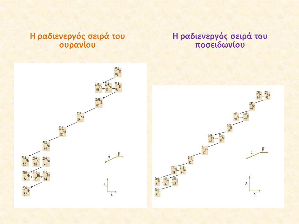 Η ραδιενεργός σειρά του ουρανίου Η ραδιενεργός σειρά του ποσειδωνίου
