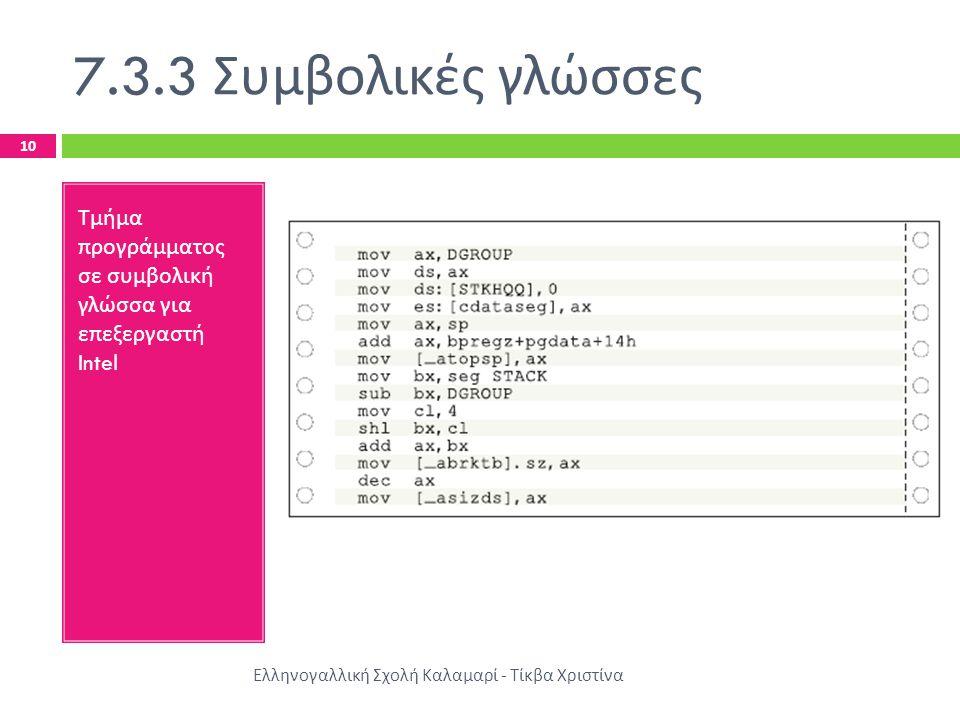 7.3.3 Συμβολικές γλώσσες Τμήμα προγράμματος σε συμβολική γλώσσα για επεξεργαστή Intel.