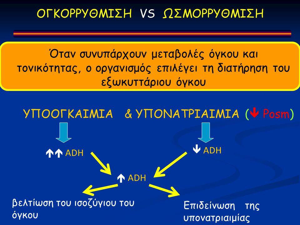 ΟΓΚΟΡΡΥΘΜΙΣΗ VS ΩΣΜΟΡΡΥΘΜΙΣΗ