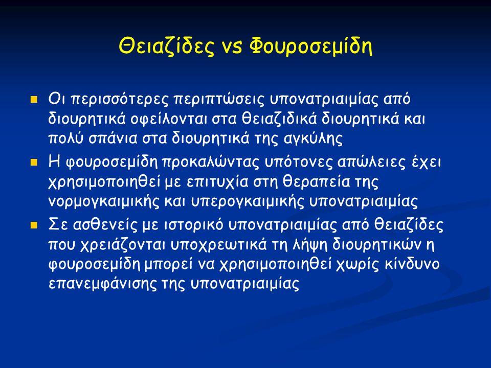 Θειαζίδες vs Φουροσεμίδη