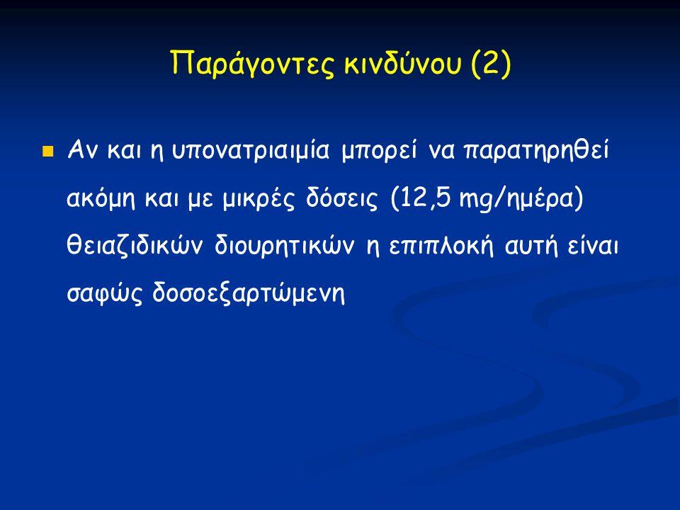 Παράγοντες κινδύνου (2)