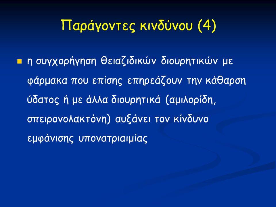 Παράγοντες κινδύνου (4)
