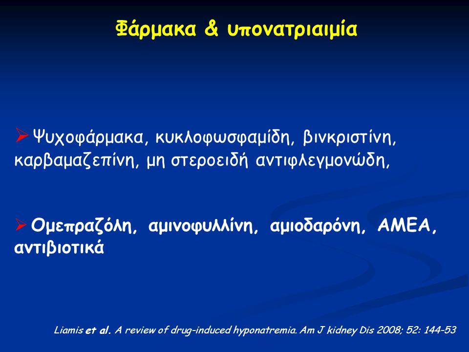 Φάρμακα & υπονατριαιμία
