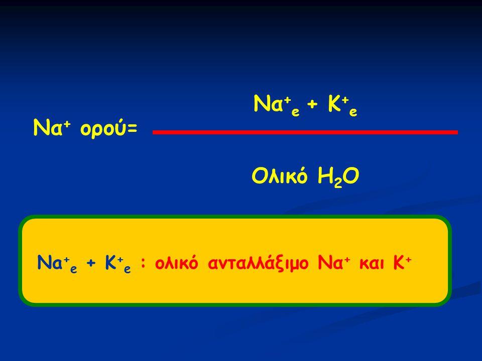 Να+e + K+e Να+ ορού= Ολικό H2O