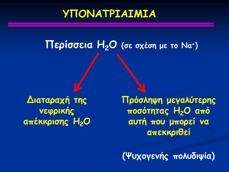 Περίσσεια Η2Ο (σε σχέση με το Na+)