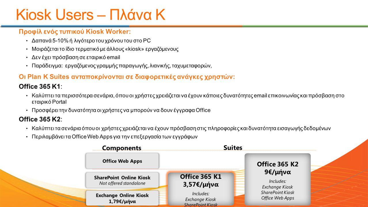 SharePoint Online Kiosk