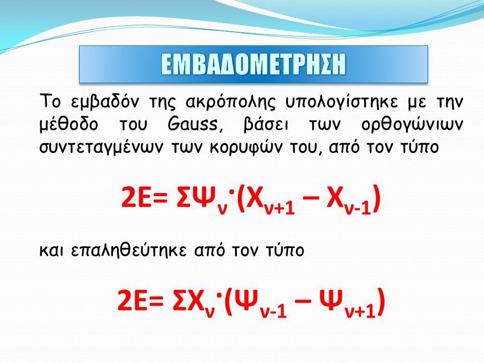 2Ε= ΣΨν·(Χν+1 – Χν-1) 2Ε= ΣΧν·(Ψν-1 – Ψν+1)