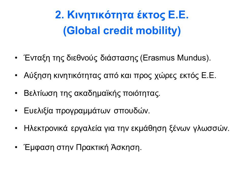 2. Κινητικότητα έκτος Ε.Ε. (Global credit mobility)