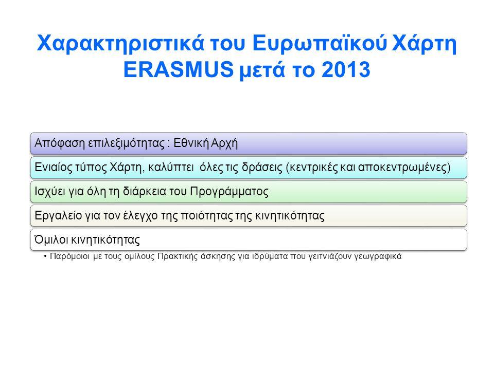Χαρακτηριστικά του Ευρωπαϊκού Χάρτη ERASMUS μετά το 2013
