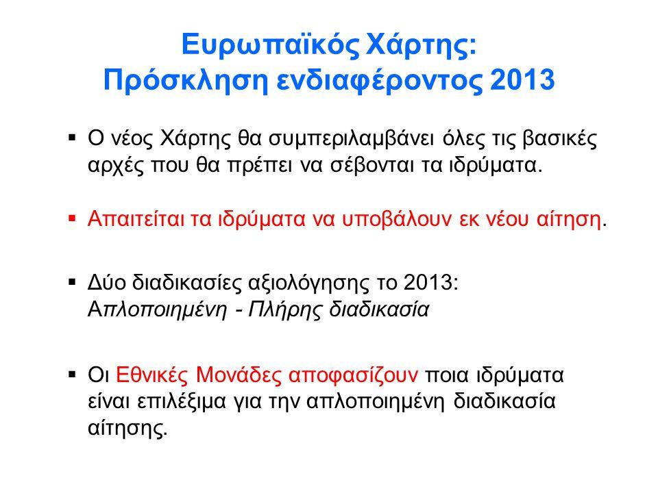 Ευρωπαϊκός Χάρτης: Πρόσκληση ενδιαφέροντος 2013