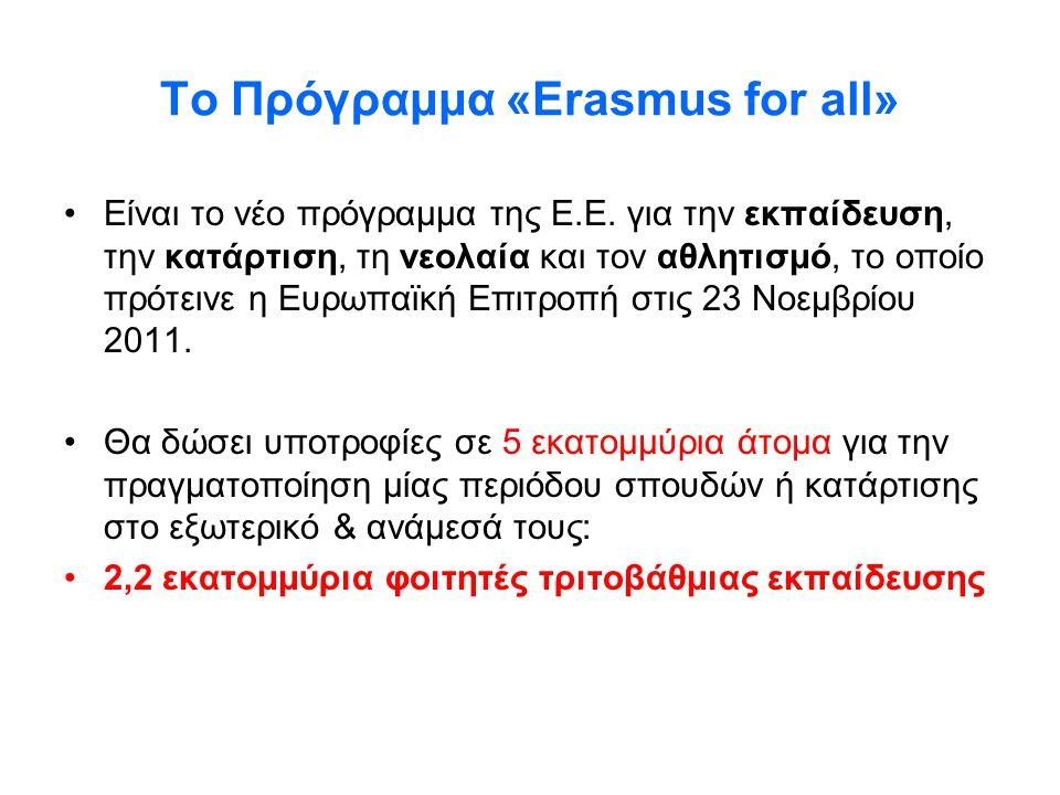 Το Πρόγραμμα «Erasmus for all»