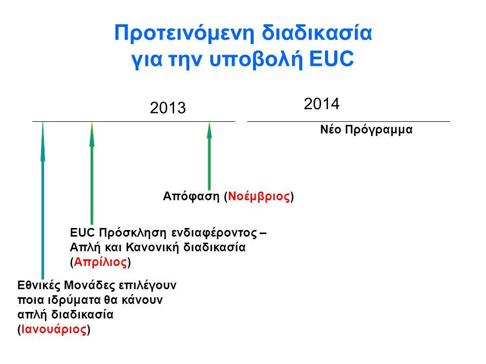 Προτεινόμενη διαδικασία για την υποβολή EUC