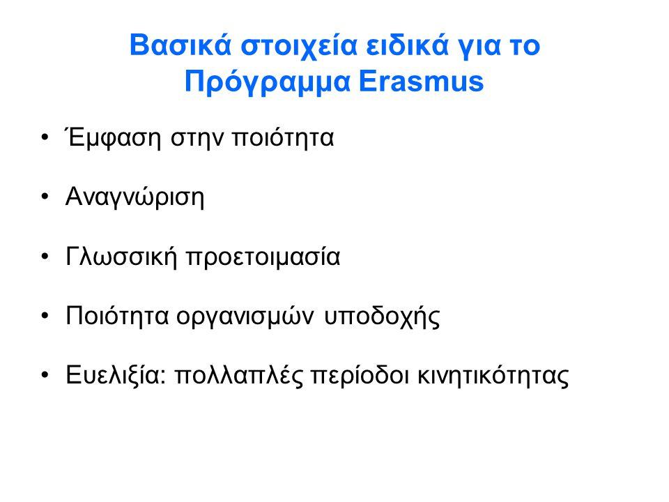 Βασικά στοιχεία ειδικά για το Πρόγραμμα Erasmus