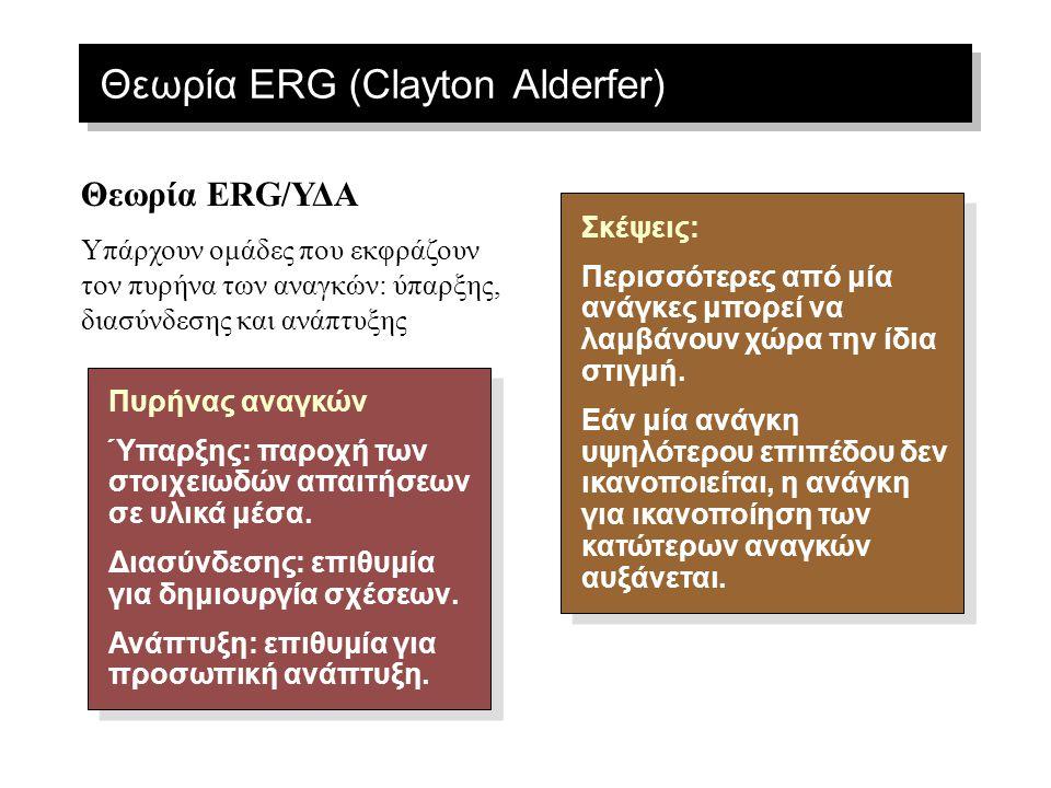 Θεωρία ERG (Clayton Alderfer)