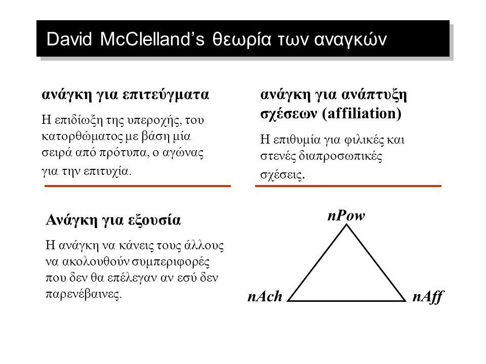 David McClelland's θεωρία των αναγκών