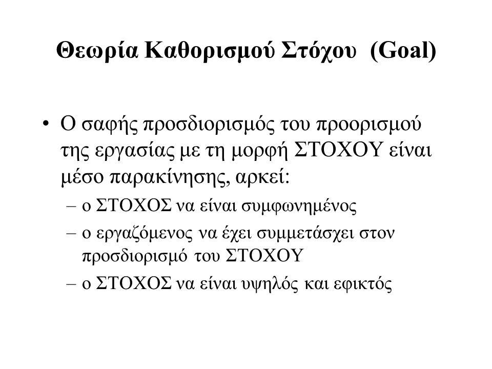 Θεωρία Καθορισμού Στόχου (Goal)
