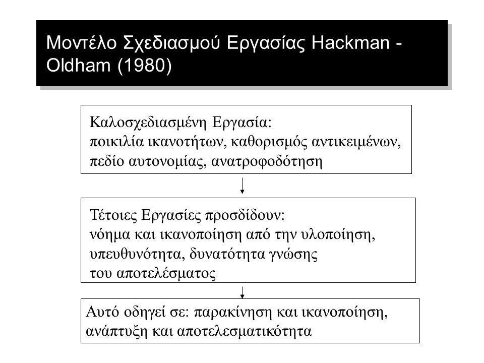 Μοντέλο Σχεδιασμού Εργασίας Hackman - Oldham (1980)
