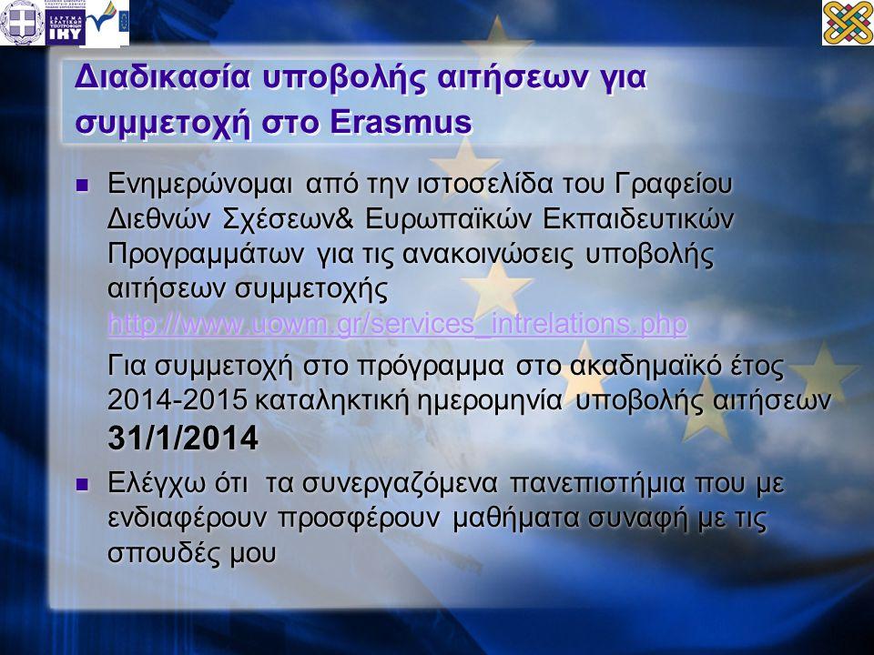 Διαδικασία υποβολής αιτήσεων για συμμετοχή στο Erasmus