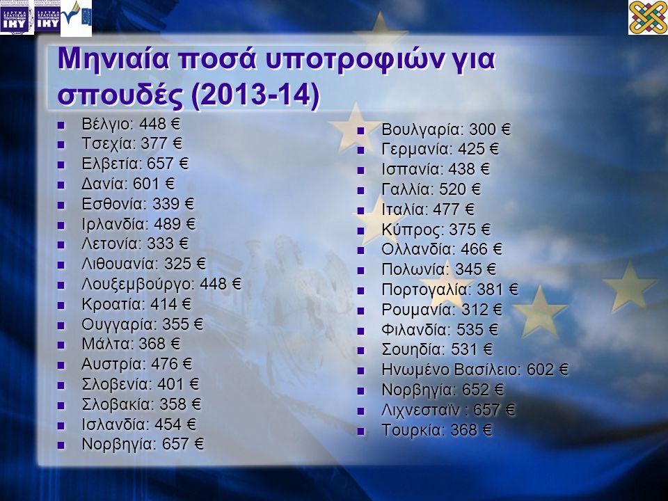 Μηνιαία ποσά υποτροφιών για σπουδές (2013-14)