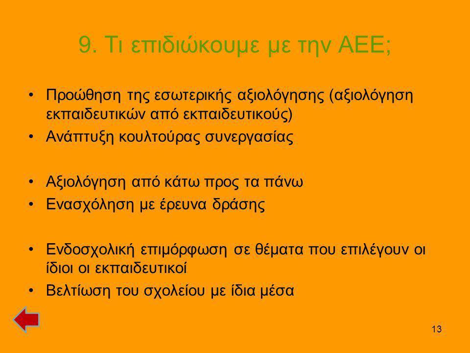 9. Τι επιδιώκουμε με την ΑΕΕ;