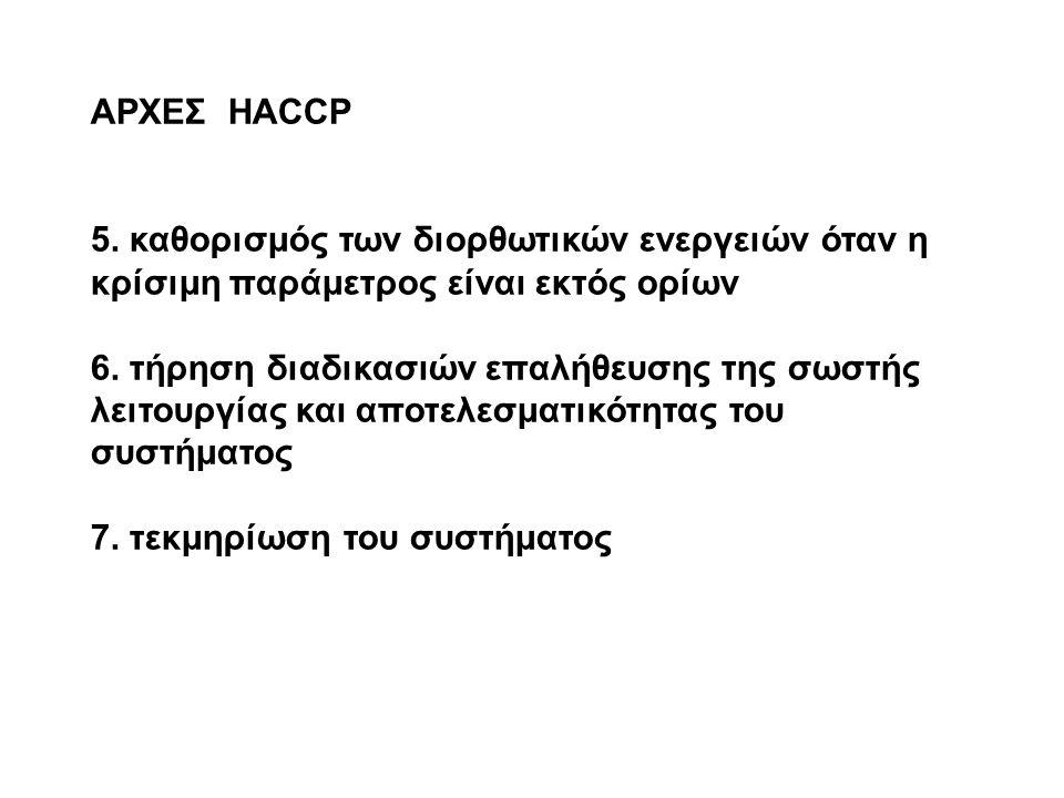 ΑΡΧΕΣ HACCP 5.