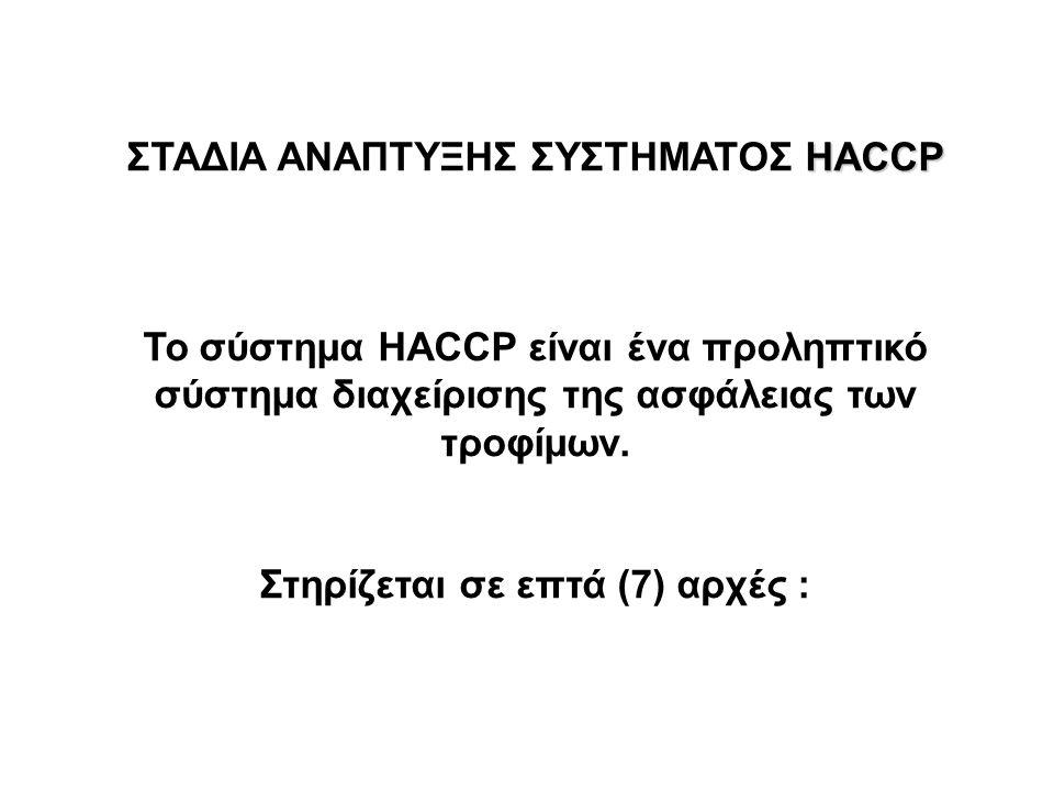 ΣΤΑΔΙΑ ΑΝΑΠΤΥΞΗΣ ΣΥΣΤΗΜΑΤΟΣ HACCP Το σύστημα HACCP είναι ένα προληπτικό σύστημα διαχείρισης της ασφάλειας των τροφίμων.