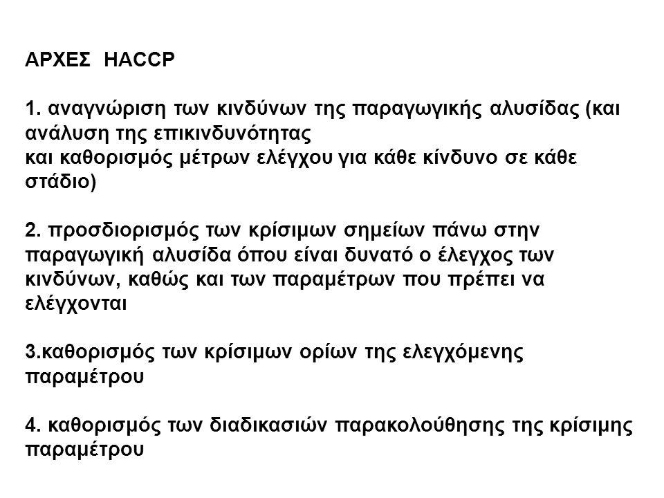 ΑΡΧΕΣ HACCP 1.