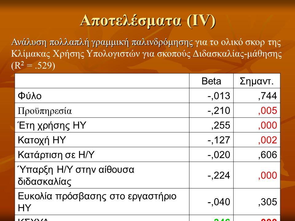 Αποτελέσματα (ΙV)