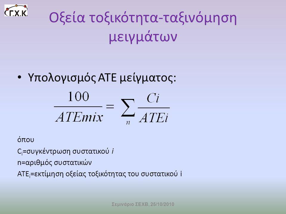 Οξεία τοξικότητα-ταξινόμηση μειγμάτων