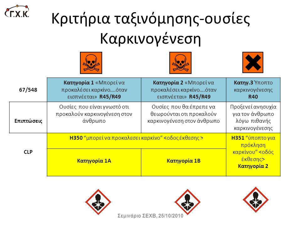 Κριτήρια ταξινόμησης-ουσίες Καρκινογένεση