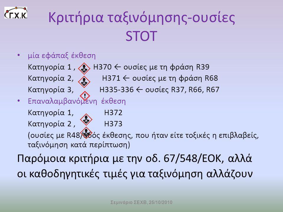 Κριτήρια ταξινόμησης-ουσίες STOT