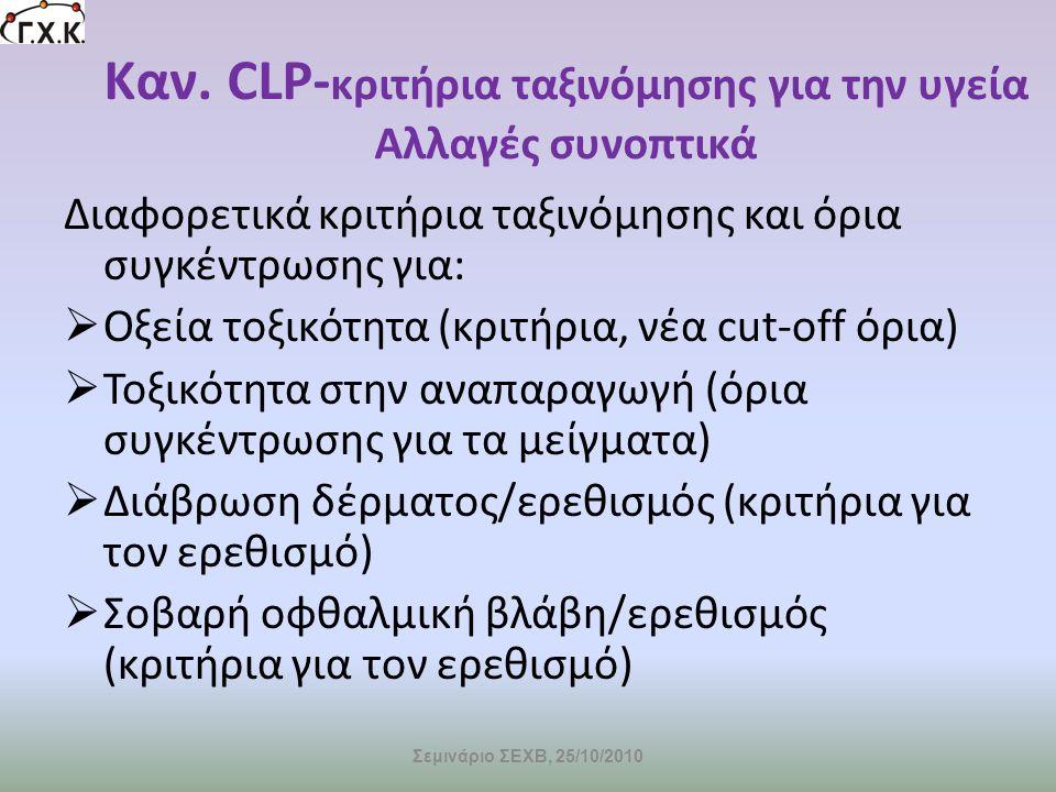 Καν. CLP-κριτήρια ταξινόμησης για την υγεία Αλλαγές συνοπτικά