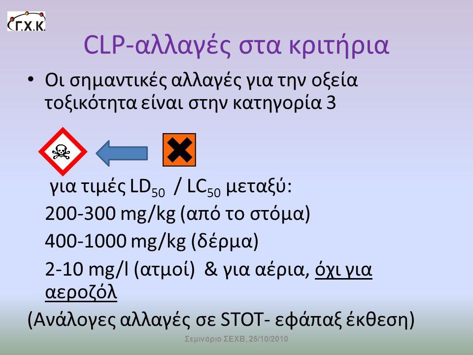 CLP-αλλαγές στα κριτήρια