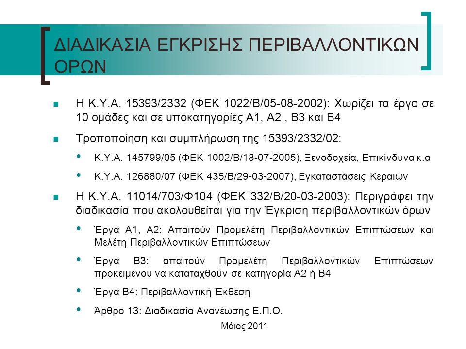 ΔΙΑΔΙΚΑΣΙΑ ΕΓΚΡΙΣΗΣ ΠΕΡΙΒΑΛΛΟΝΤΙΚΩΝ ΟΡΩΝ