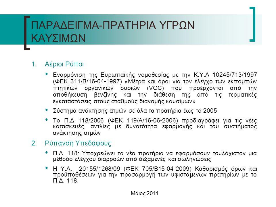 ΠΑΡΑΔΕΙΓΜΑ-ΠΡΑΤΗΡΙΑ ΥΓΡΩΝ ΚΑΥΣΙΜΩΝ