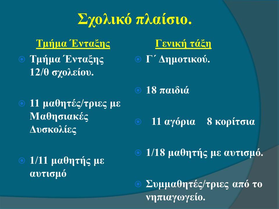Σχολικό πλαίσιο. Τμήμα Ένταξης Τμήμα Ένταξης 12/θ σχολείου.
