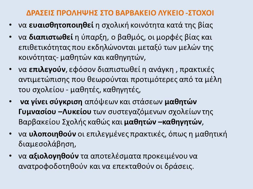 ΔΡΑΣΕΙΣ ΠΡΟΛΗΨΗΣ ΣΤΟ ΒΑΡΒΑΚΕΙΟ ΛΥΚΕΙΟ -ΣΤΟΧΟΙ
